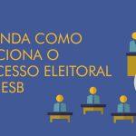 Como funciona o Processo Eleitoral para a reitoria da UESB?